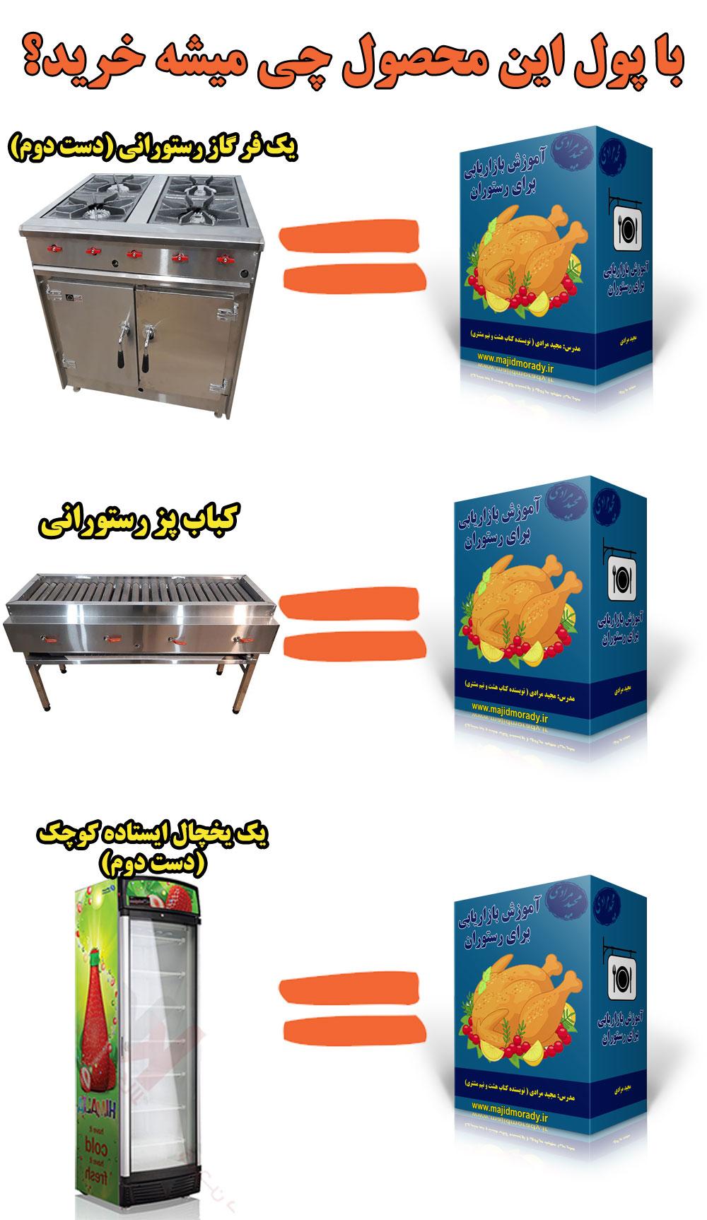 آموزش بازاریابی رستوران